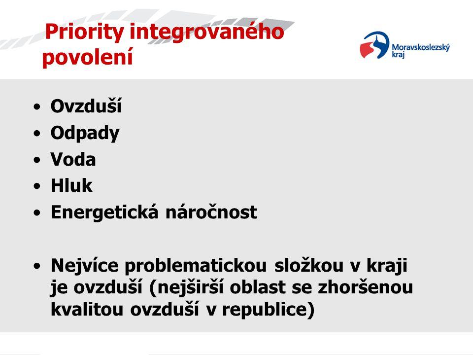 Priority integrovaného povolení