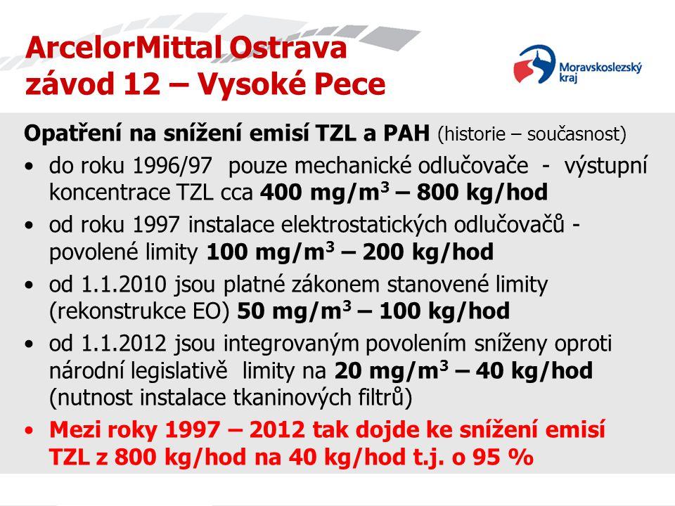 ArcelorMittal Ostrava závod 12 – Vysoké Pece