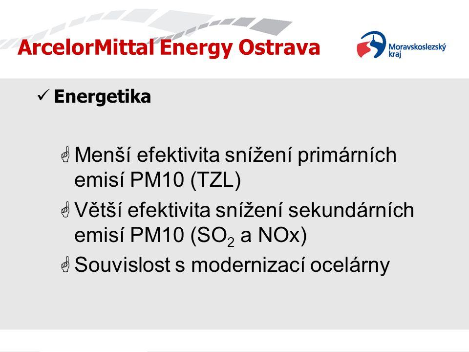 ArcelorMittal Energy Ostrava