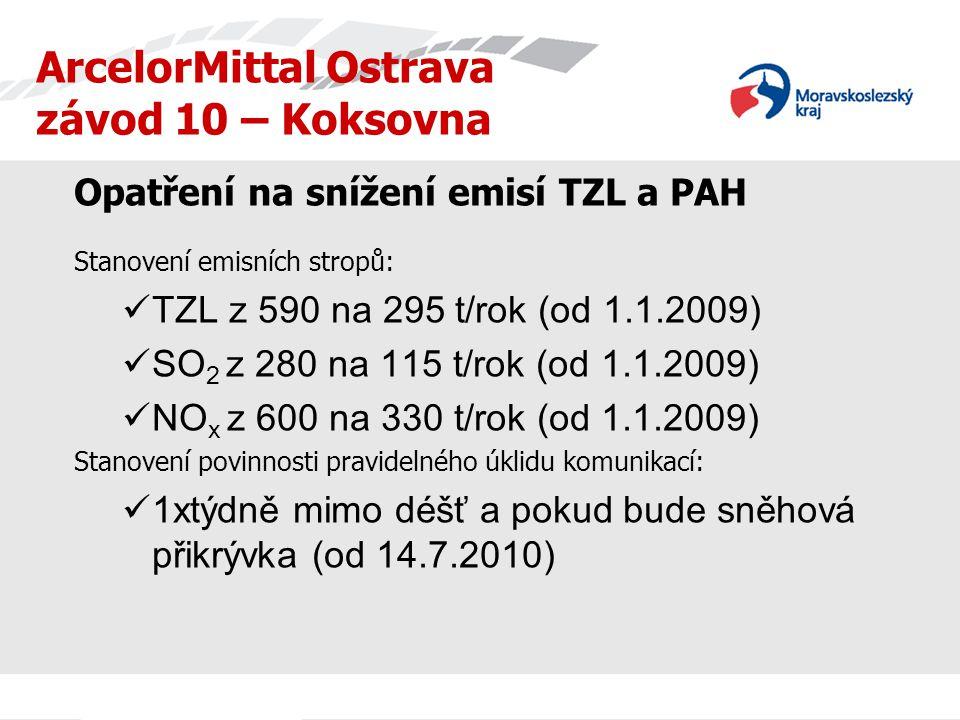 ArcelorMittal Ostrava závod 10 – Koksovna
