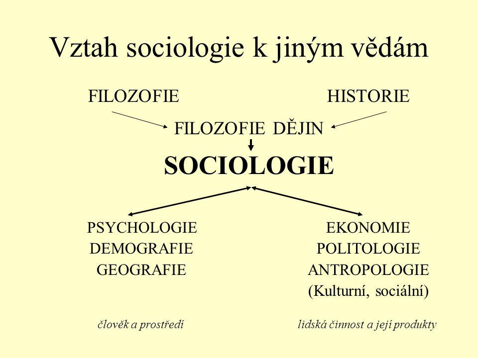 Vztah sociologie k jiným vědám