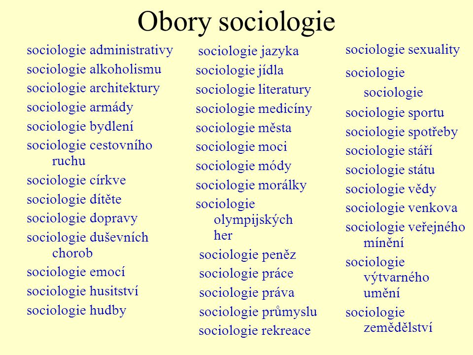Obory sociologie sociologie jazyka sociologie sexuality