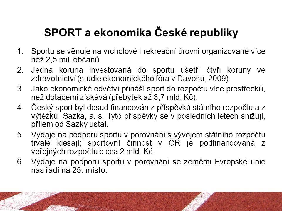 SPORT a ekonomika České republiky
