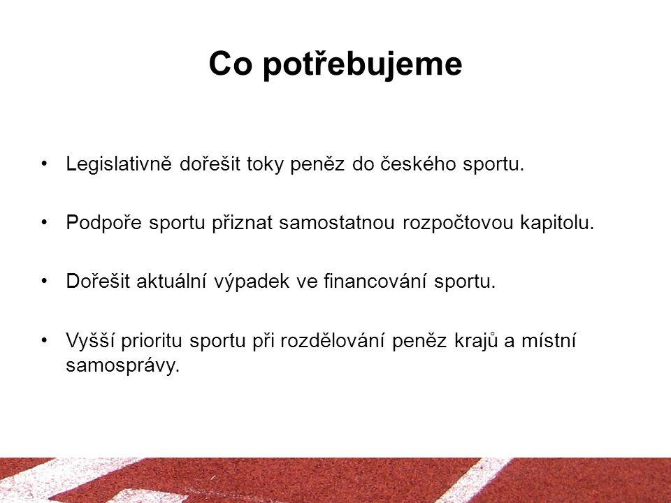 Co potřebujeme Legislativně dořešit toky peněz do českého sportu.