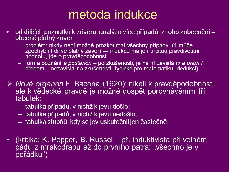 metoda indukce od dílčích poznatků k závěru, analýza více případů, z toho zobecnění – obecně platný závěr.