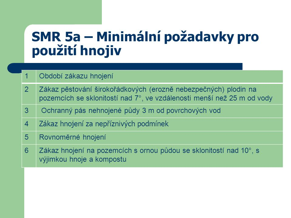 SMR 5a – Minimální požadavky pro použití hnojiv