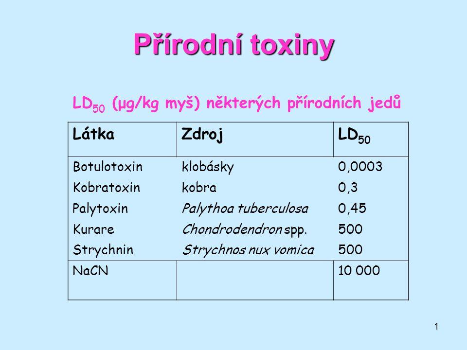 Přírodní toxiny LD50 (μg/kg myš) některých přírodních jedů Látka Zdroj