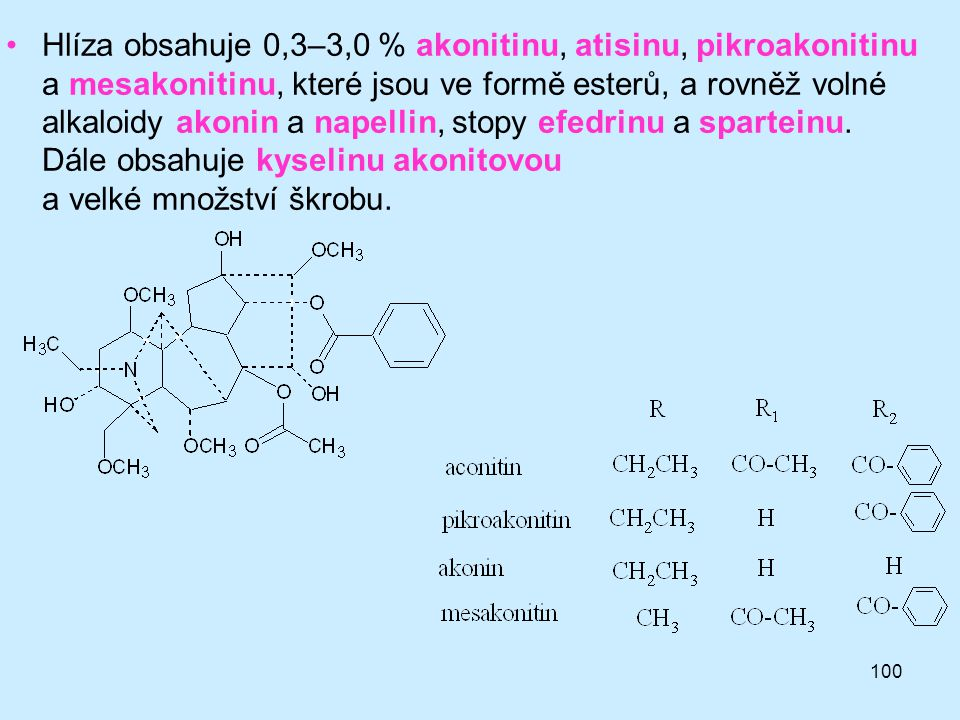 Hlíza obsahuje 0,3–3,0 % akonitinu, atisinu, pikroakonitinu a mesakonitinu, které jsou ve formě esterů, a rovněž volné alkaloidy akonin a napellin, stopy efedrinu a sparteinu.
