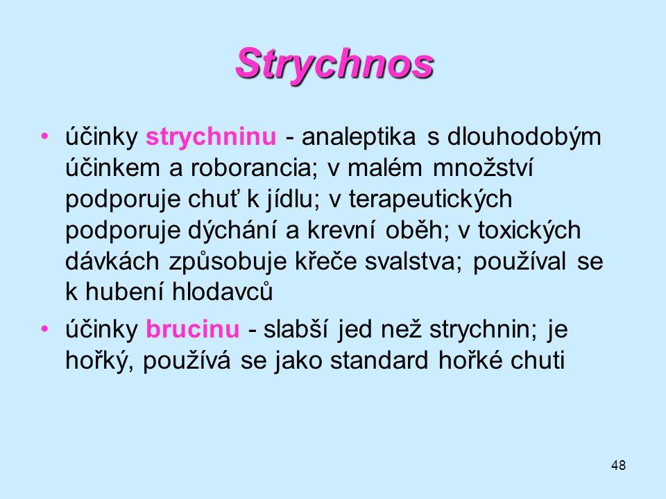 Strychnos