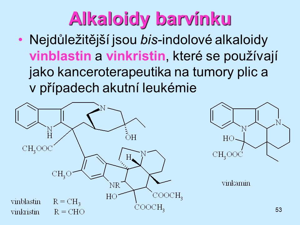 Alkaloidy barvínku