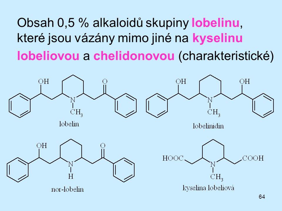 Obsah 0,5 % alkaloidů skupiny lobelinu, které jsou vázány mimo jiné na kyselinu lobeliovou a chelidonovou (charakteristické)