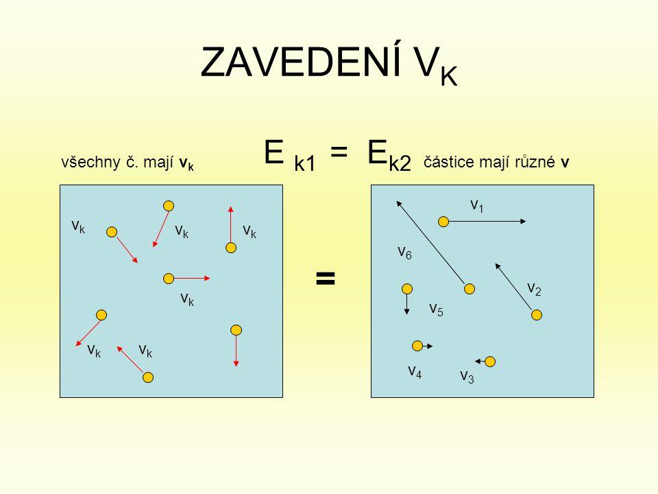 ZAVEDENÍ VK = E k1 = Ek2 všechny č. mají vk částice mají různé v v1 vk