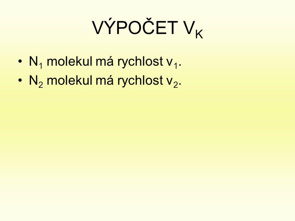 VÝPOČET VK N1 molekul má rychlost v1. N2 molekul má rychlost v2.