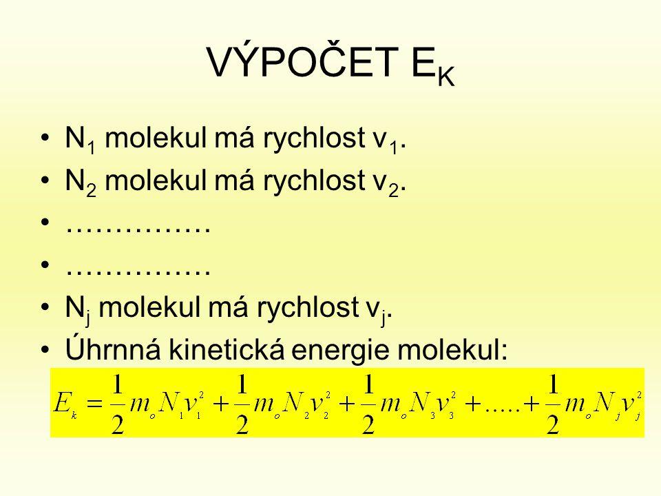 VÝPOČET EK N1 molekul má rychlost v1. N2 molekul má rychlost v2. ……………