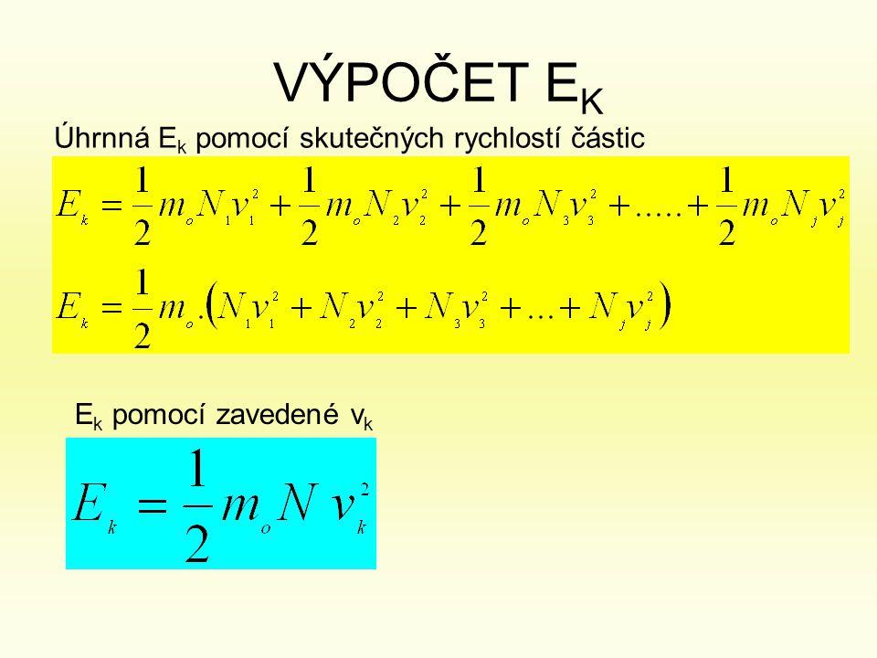 VÝPOČET EK Úhrnná Ek pomocí skutečných rychlostí částic