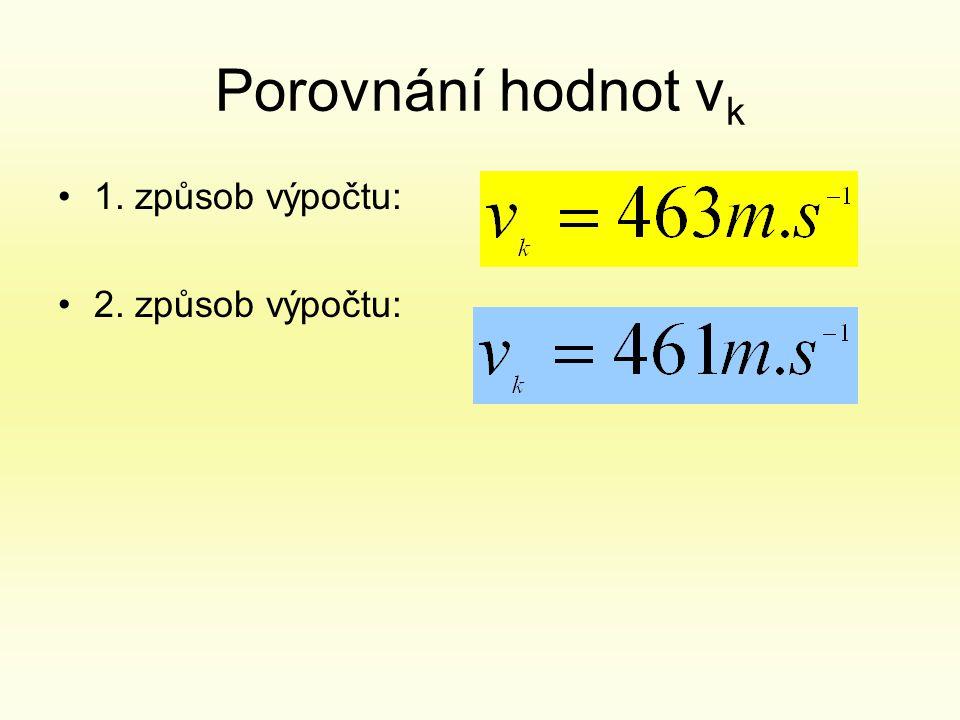 Porovnání hodnot vk 1. způsob výpočtu: 2. způsob výpočtu: