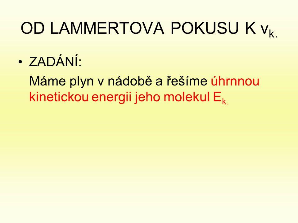 OD LAMMERTOVA POKUSU K vk.
