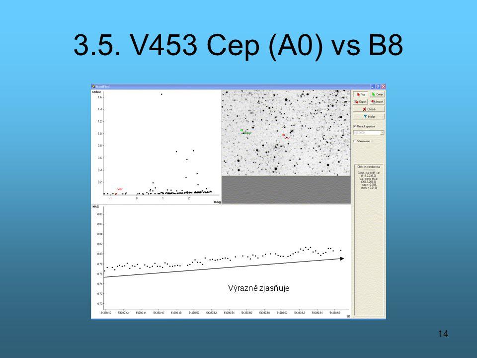 3.5. V453 Cep (A0) vs B8 Výrazně zjasňuje