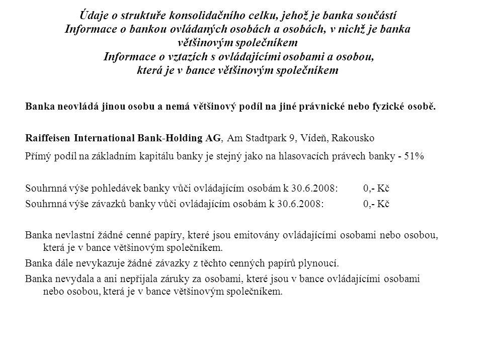 Údaje o struktuře konsolidačního celku, jehož je banka součástí Informace o bankou ovládaných osobách a osobách, v nichž je banka většinovým společníkem Informace o vztazích s ovládajícími osobami a osobou, která je v bance většinovým společníkem