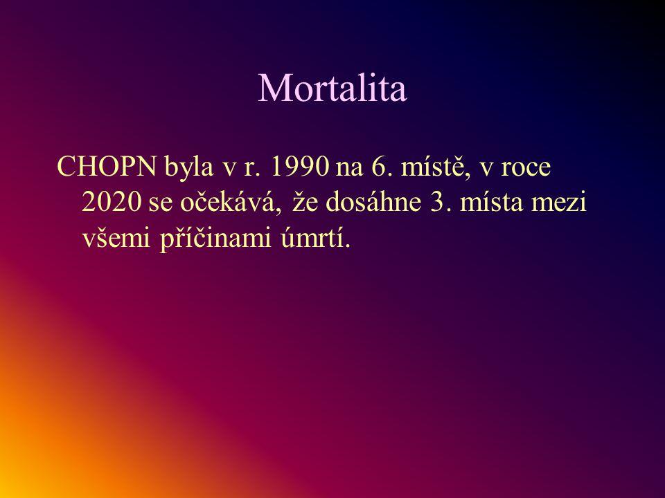 Mortalita CHOPN byla v r. 1990 na 6. místě, v roce 2020 se očekává, že dosáhne 3.