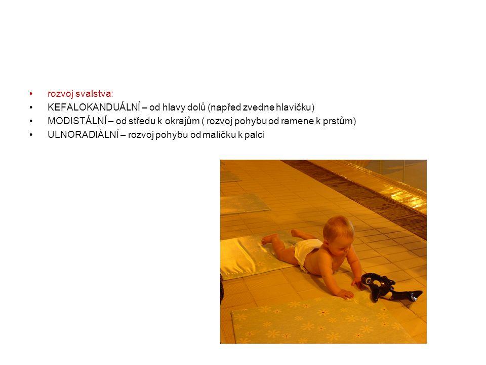rozvoj svalstva: KEFALOKANDUÁLNÍ – od hlavy dolů (napřed zvedne hlavičku) MODISTÁLNÍ – od středu k okrajům ( rozvoj pohybu od ramene k prstům)