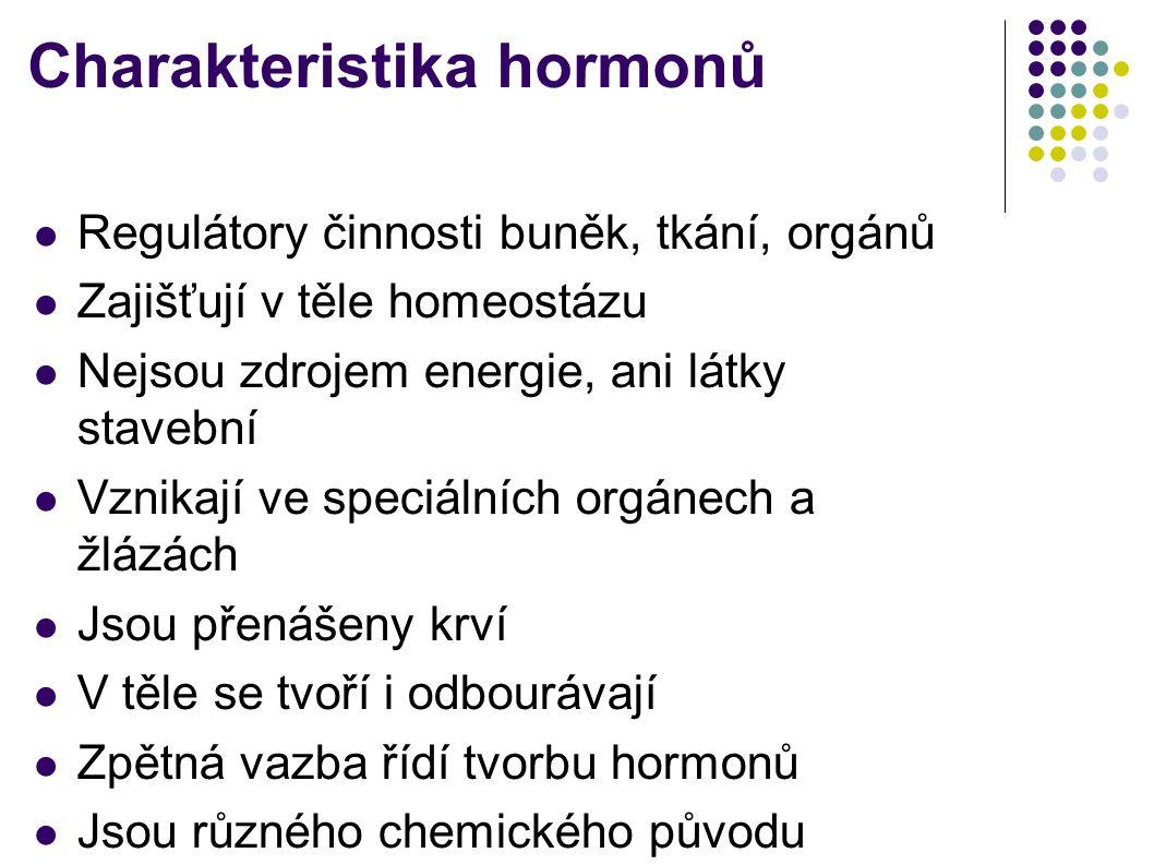Charakteristika hormonů