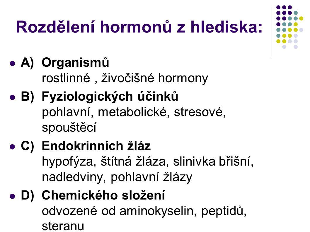 Rozdělení hormonů z hlediska: