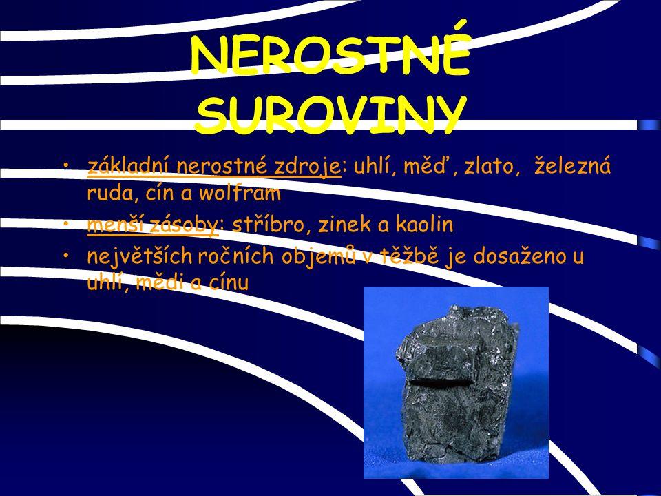 NEROSTNÉ SUROVINY základní nerostné zdroje: uhlí, měď, zlato, železná ruda, cín a wolfram. menší zásoby: stříbro, zinek a kaolin.