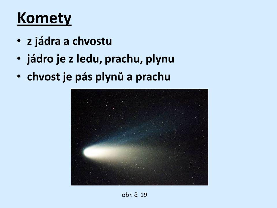 Komety z jádra a chvostu jádro je z ledu, prachu, plynu