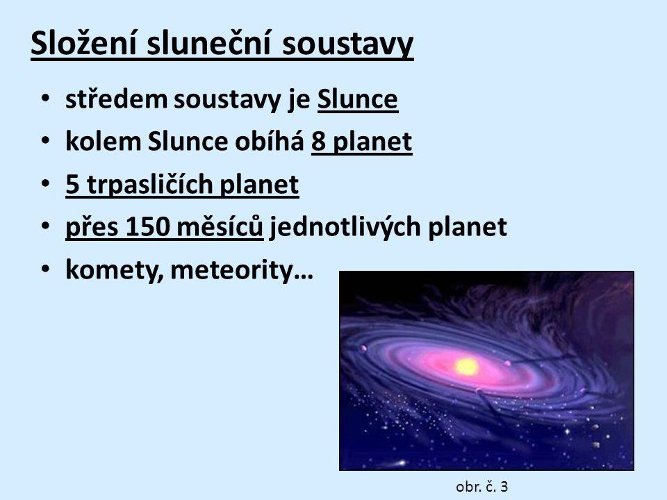 Složení sluneční soustavy