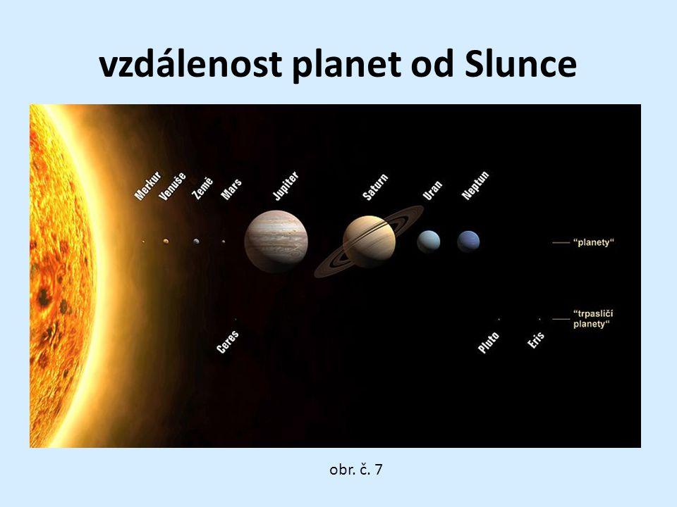 vzdálenost planet od Slunce