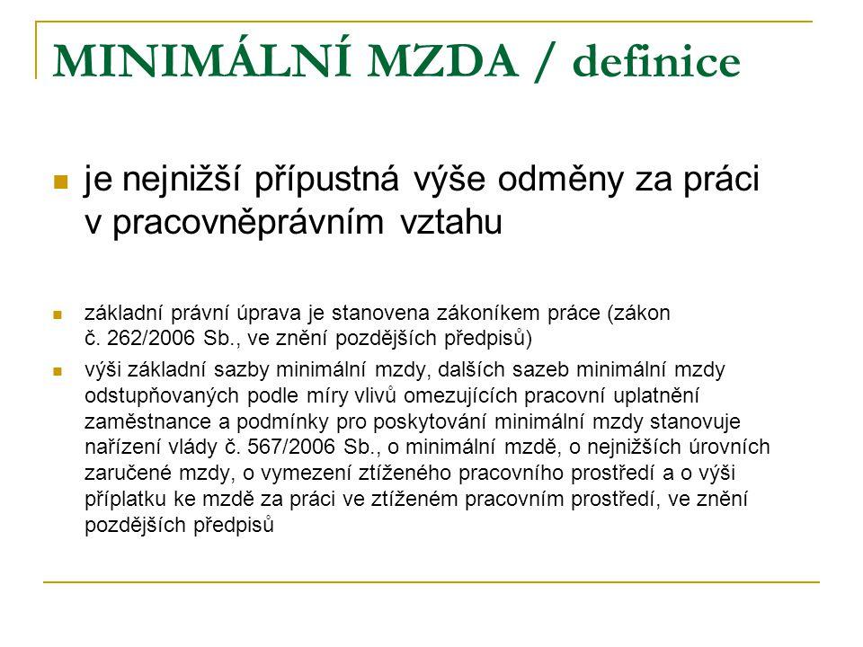 MINIMÁLNÍ MZDA / definice