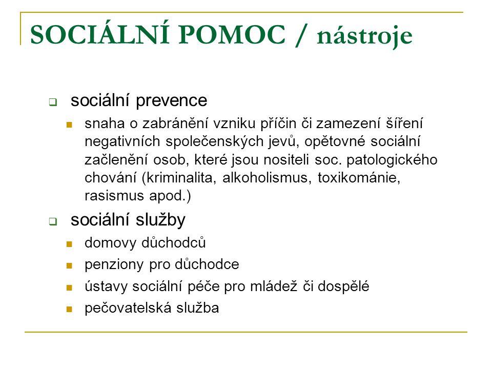 SOCIÁLNÍ POMOC / nástroje