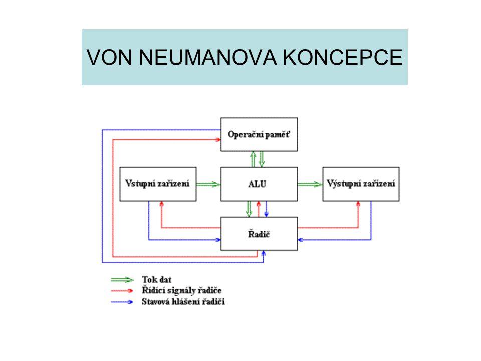 VON NEUMANOVA KONCEPCE