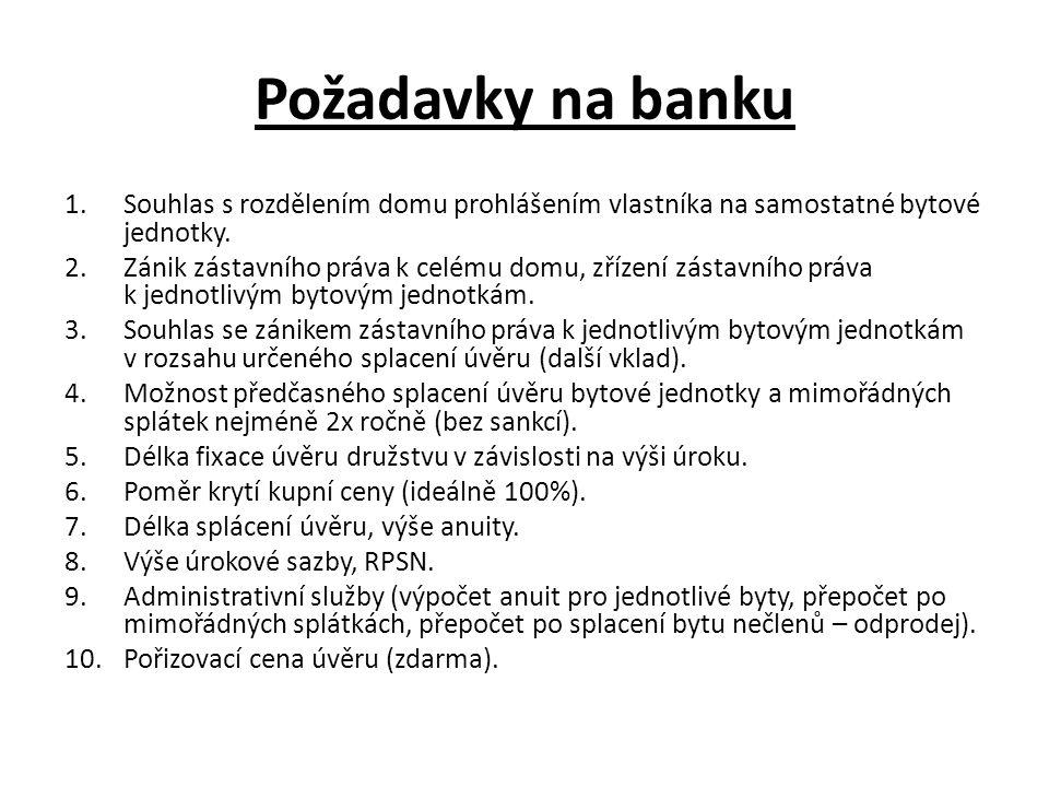 Požadavky na banku Souhlas s rozdělením domu prohlášením vlastníka na samostatné bytové jednotky.