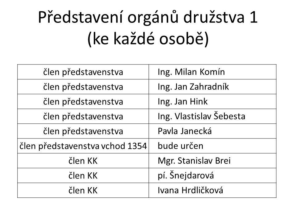 Představení orgánů družstva 1 (ke každé osobě)