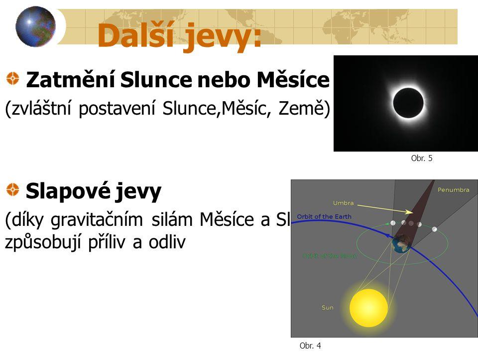 Další jevy: Zatmění Slunce nebo Měsíce Slapové jevy