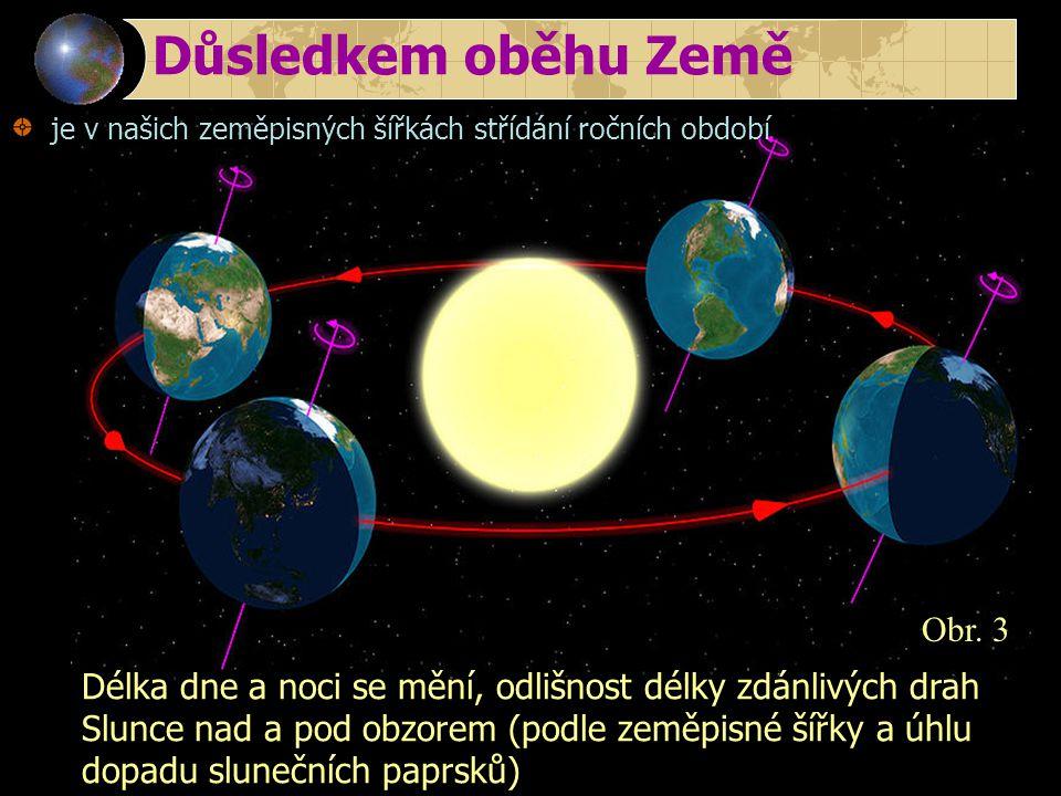 Důsledkem oběhu Země Obr. 3