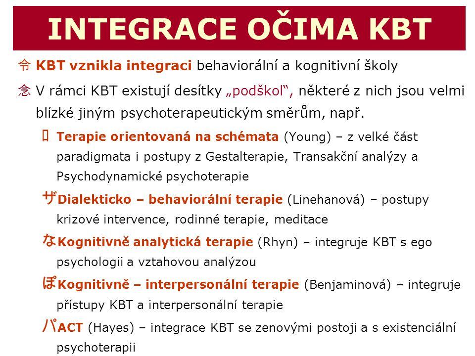 INTEGRACE OČIMA KBT KBT vznikla integraci behaviorální a kognitivní školy.