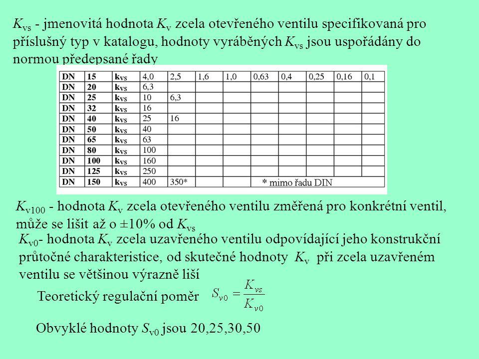 Kvs - jmenovitá hodnota Kv zcela otevřeného ventilu specifikovaná pro příslušný typ v katalogu, hodnoty vyráběných Kvs jsou uspořádány do normou předepsané řady