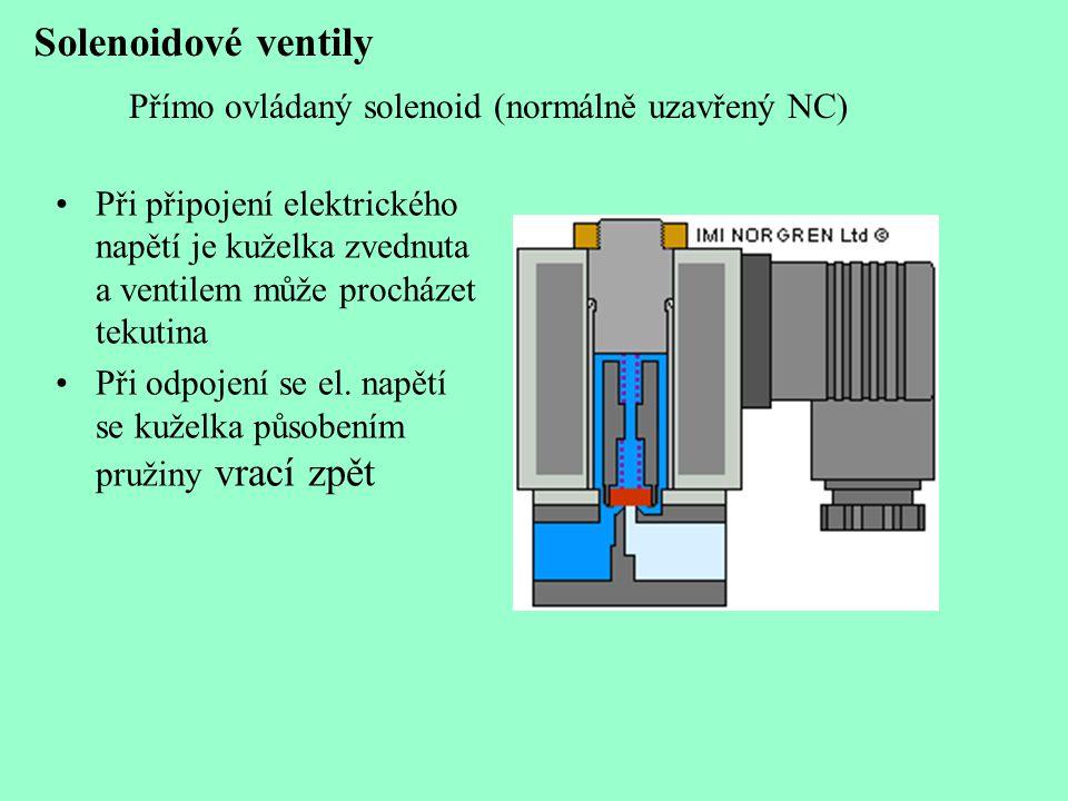 Přímo ovládaný solenoid (normálně uzavřený NC)