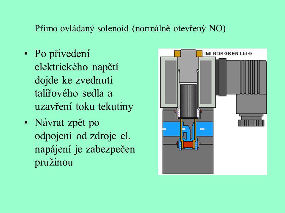 Přímo ovládaný solenoid (normálně otevřený NO)