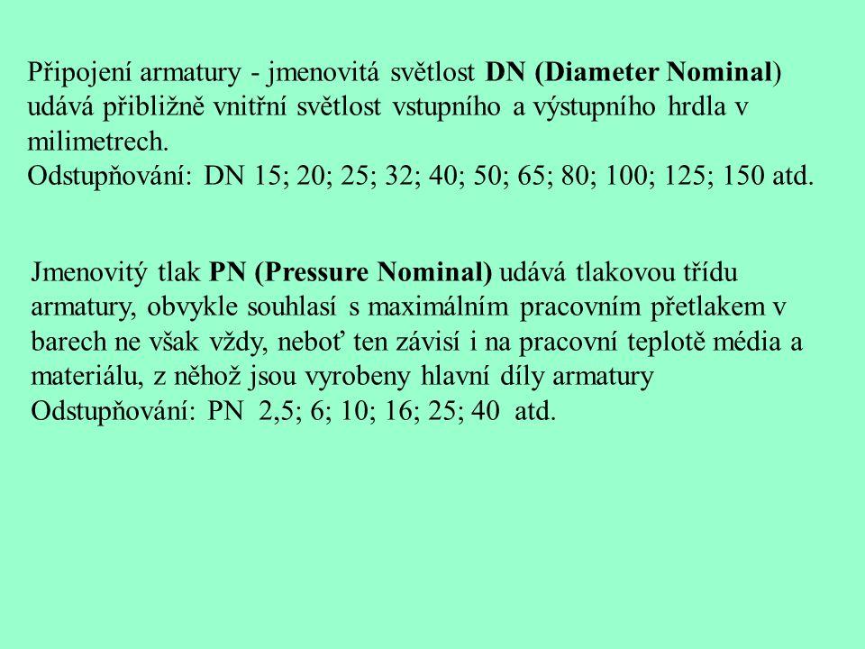 Připojení armatury - jmenovitá světlost DN (Diameter Nominal) udává přibližně vnitřní světlost vstupního a výstupního hrdla v milimetrech.