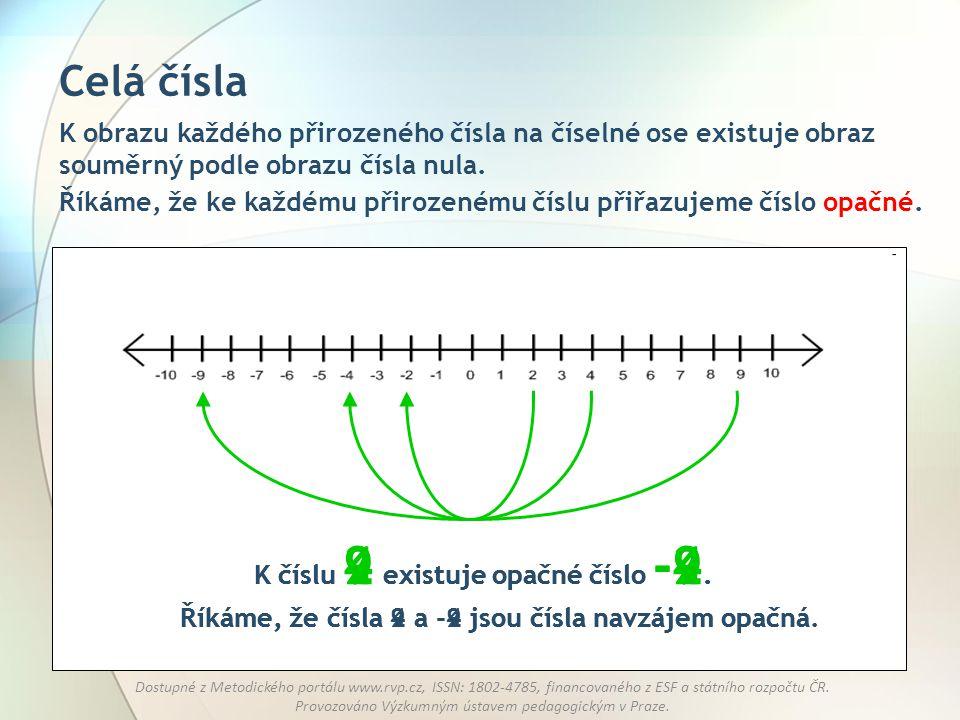 Celá čísla K obrazu každého přirozeného čísla na číselné ose existuje obraz souměrný podle obrazu čísla nula.