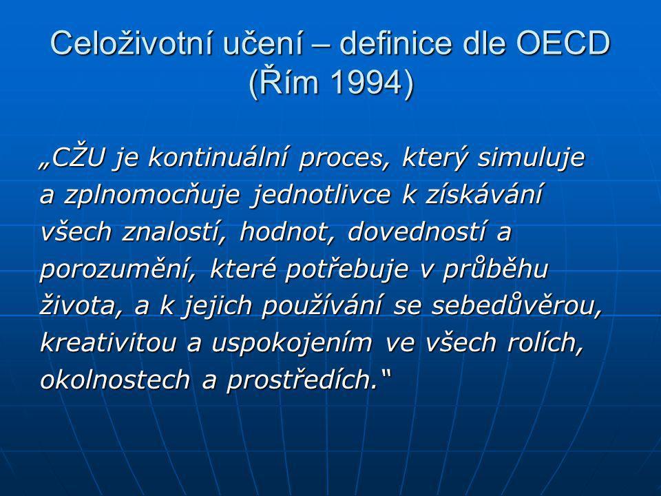 Celoživotní učení – definice dle OECD (Řím 1994)