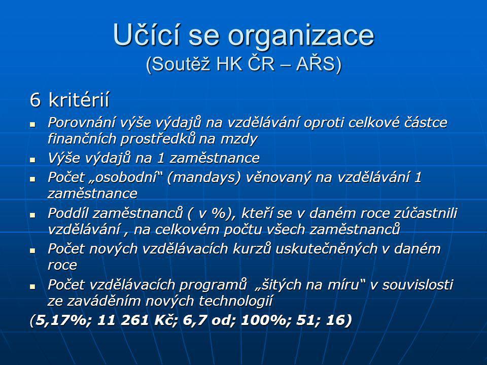 Učící se organizace (Soutěž HK ČR – AŘS)