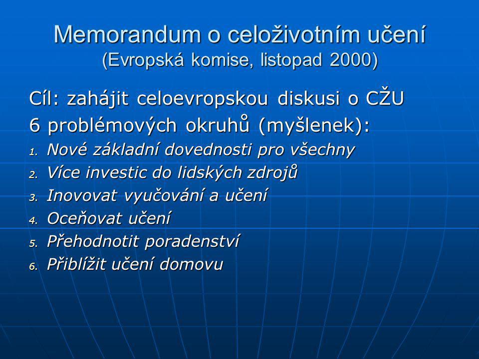 Memorandum o celoživotním učení (Evropská komise, listopad 2000)