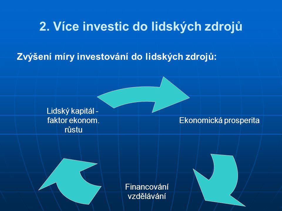 2. Více investic do lidských zdrojů