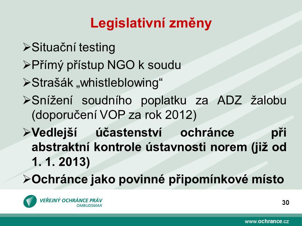 Legislativní změny Situační testing Přímý přístup NGO k soudu