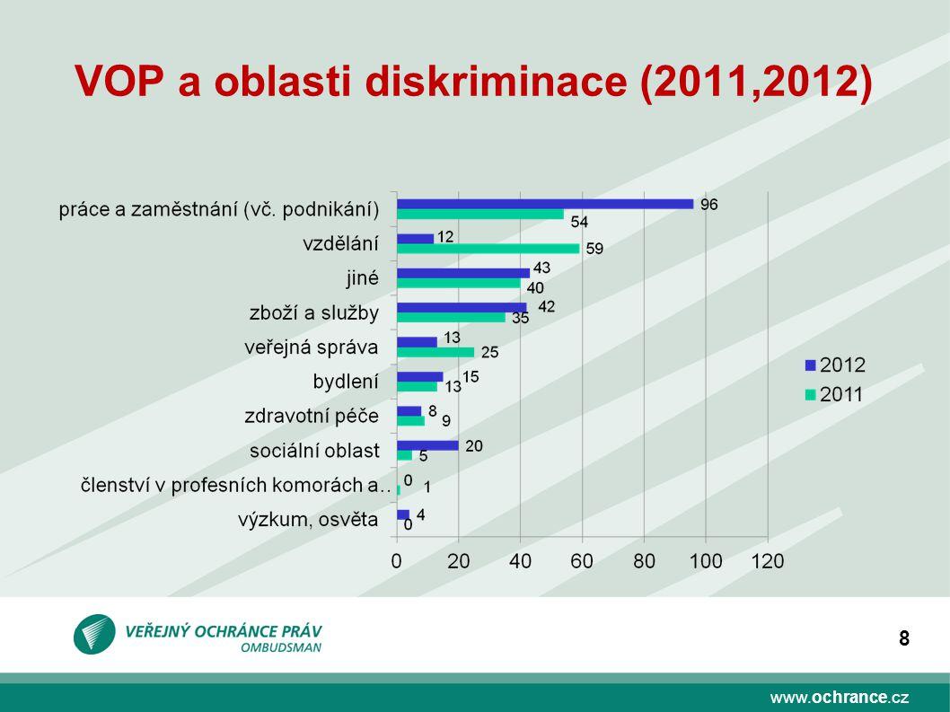 VOP a oblasti diskriminace (2011,2012)